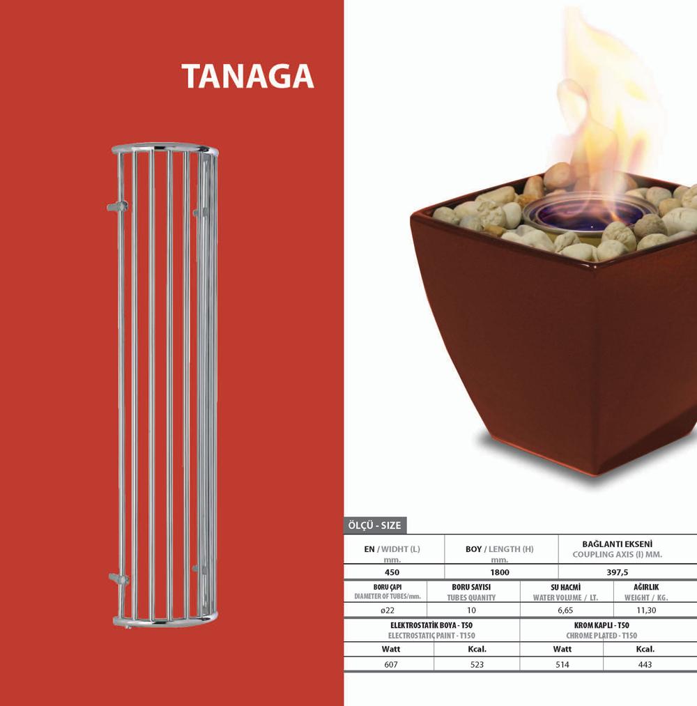 tanaga